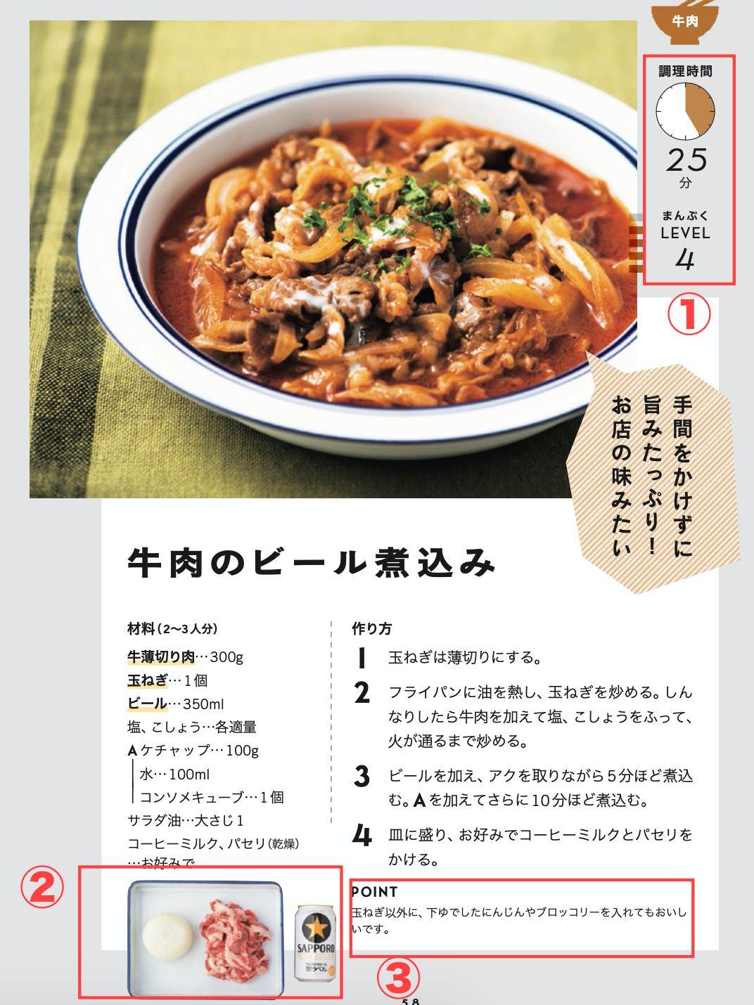 「GOHANのまんぷく飯」レシピ本